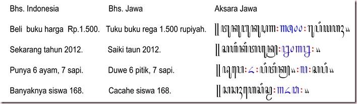 Contoh Soal Aksara Jawa Contoh Sur